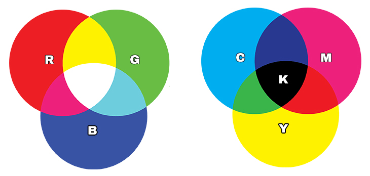 Color models RGB and CMYK